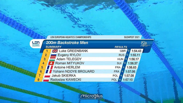 Zielonogórski pływak Jakub Skierka wystartuje na Igrzyskach Olimpijskich w Tokio