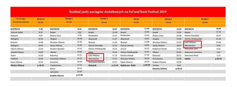 Pociągi powrotne z Pol'and'Rock Festival 2019