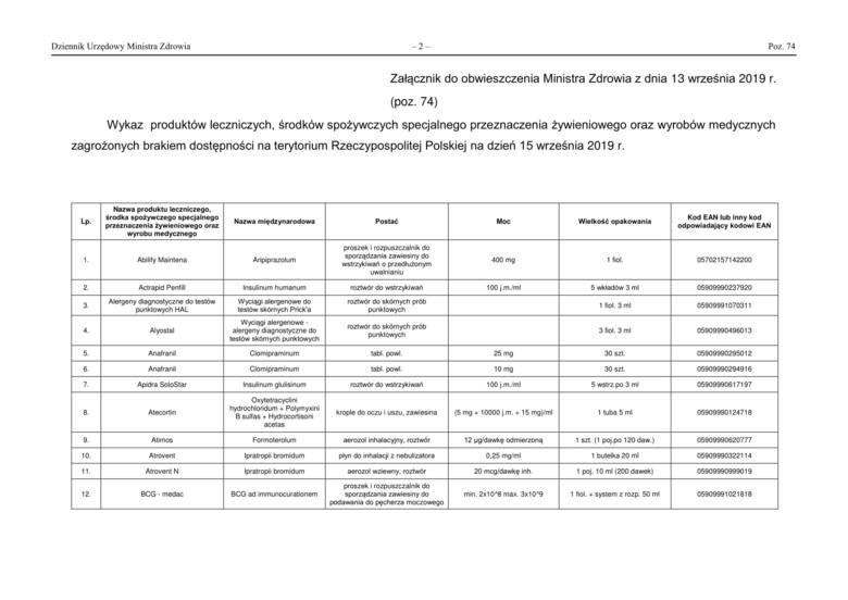 Jakich leków brakuje w aptekach w Polsce? Lista leków zagrożonych brakiem dostępności. Czy twoje lekarstwo jest dostępne? [18.09.19]