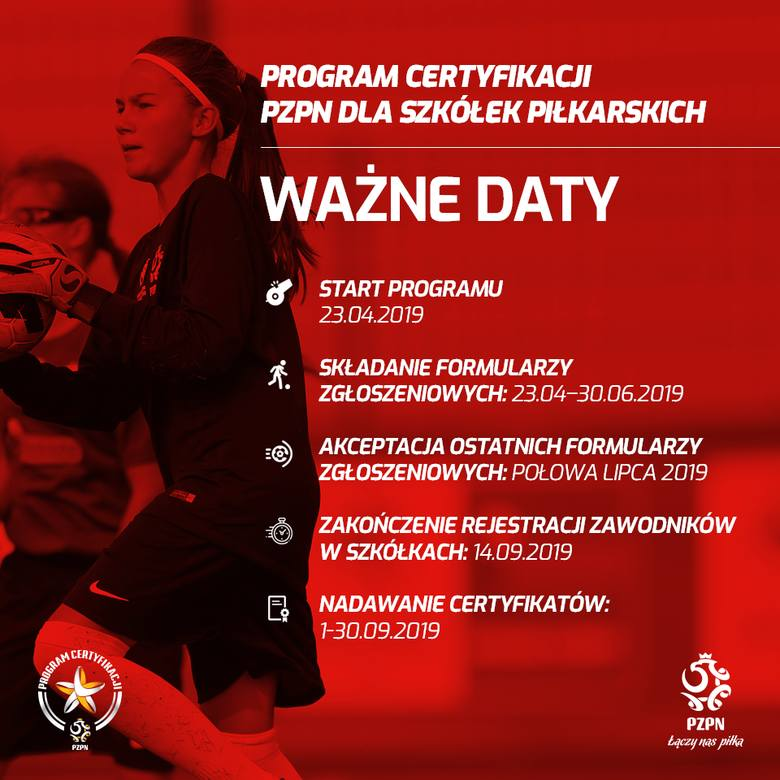 Ruszył Program Certyfikacji PZPN dla szkółek piłkarskich