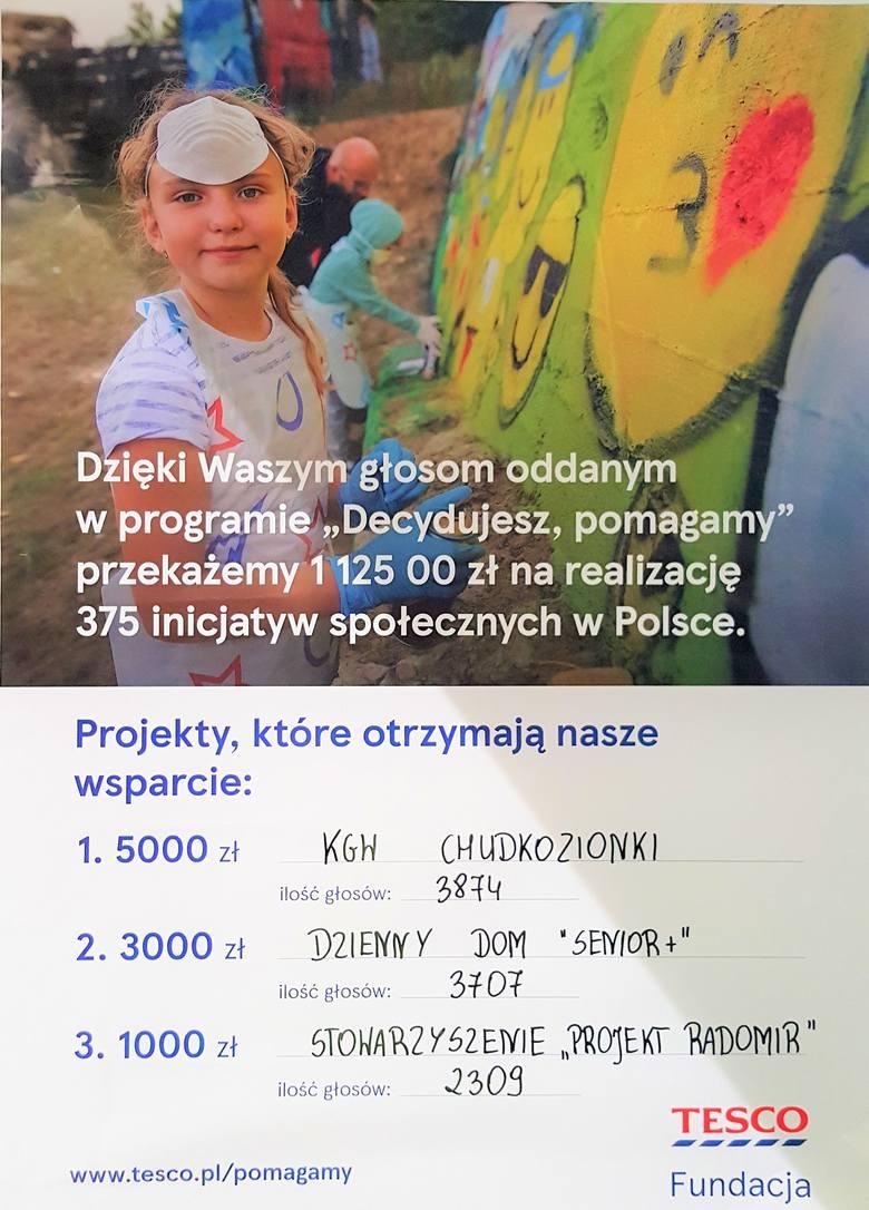 """Kolejne granty Tesco w konkursie """"Decydujesz, pomagamy"""" rozdane. 12.08.2019"""
