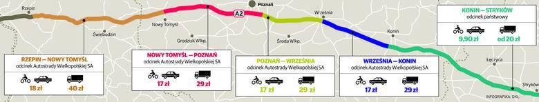 Opłaty na autostradzie A2: Od 12 stycznia więcej zapłacimy za przejazd