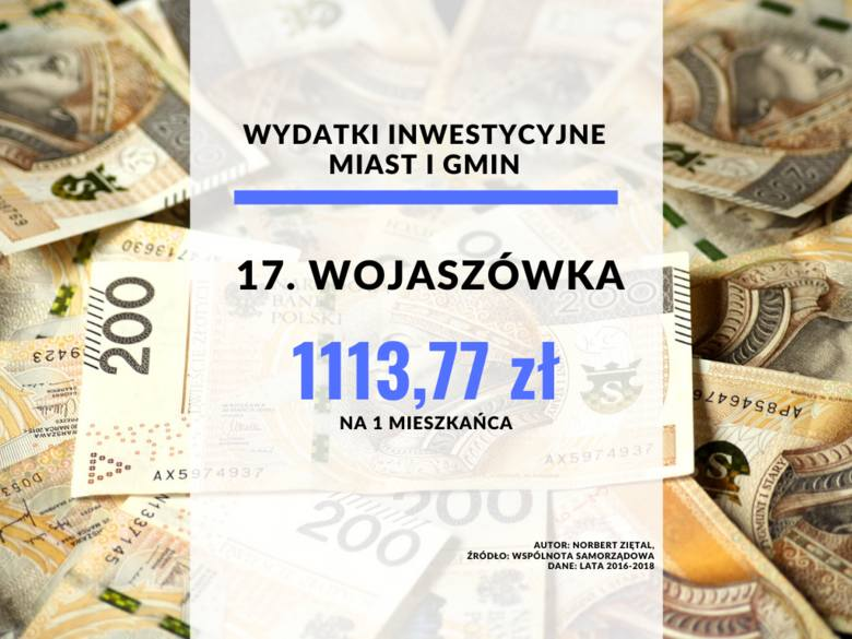 Zestawienie 20 gmin i miast z województwa podkarpackiego, które w latach 2016-2018 wydawały najwięcej na inwestycje (w przeliczeniu na 1 mieszkańca).