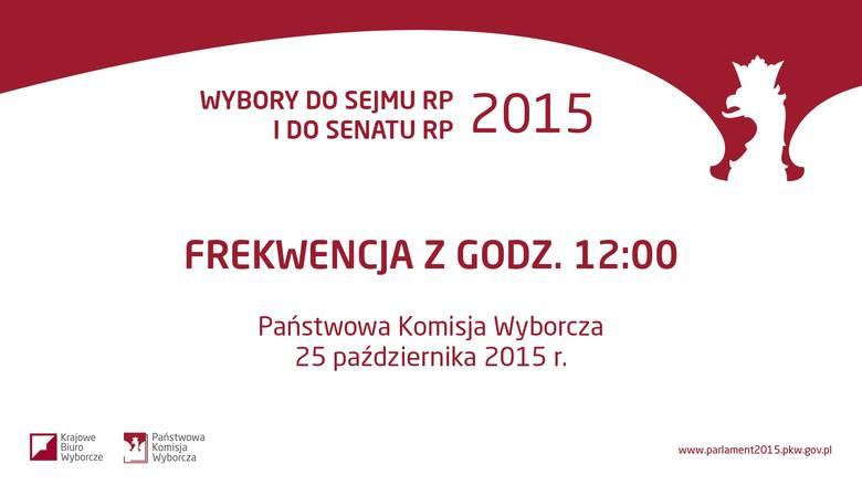 PKW przygotowała już mapki z frekwencją na godz. 12. >>> Wybory parlamentarne 2015. Więcej informacji w serwisie specjalnym »Wideo: