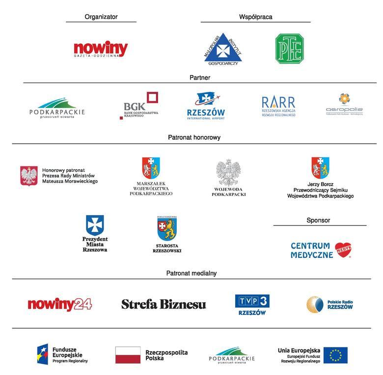 BorgWarner Poland nowy lider wzrostu eksportu na Podkarpaciu. Oto największe firmy wg udziału eksportu w sprzedaży [ZŁOTA SETKA FIRM]