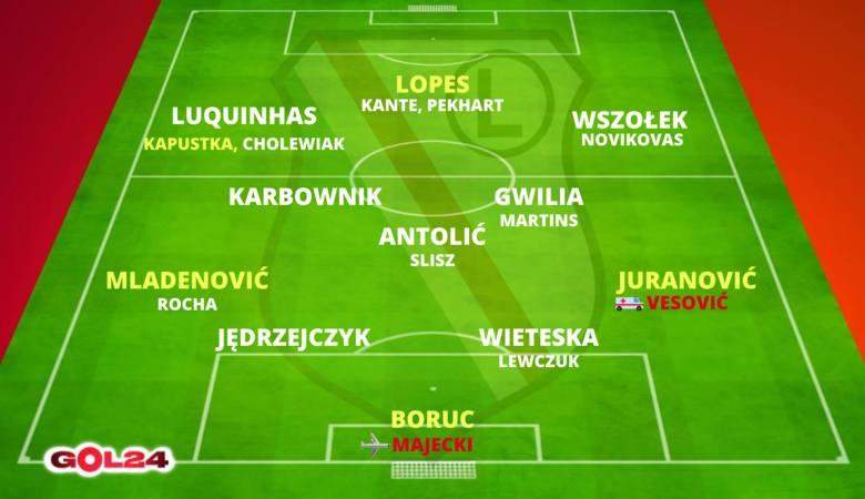 Potencjalny skład Legii Warszawa na nowy sezon