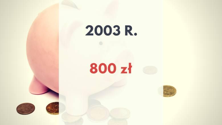 Płaca minimalna regularnie idzie w góręMinimalne wynagrodzenie rośnie nieprzerwanie od 2000 roku. Wyjątek stanowi rok 2002, kiedy to jego wysokość nie