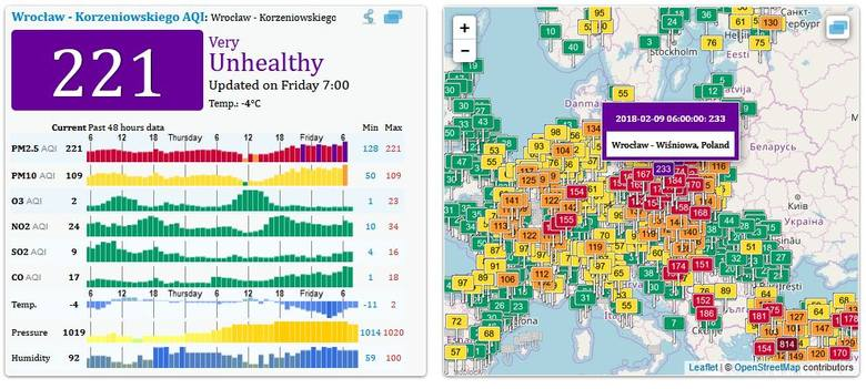Dziś we Wrocławiu jest najgorsze powietrze w Europie