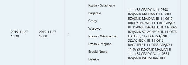 Wyłączenia prądu. Powiaty: ostrołęcki, ostrowski, makowski, wyszkowski, do 29 listopada