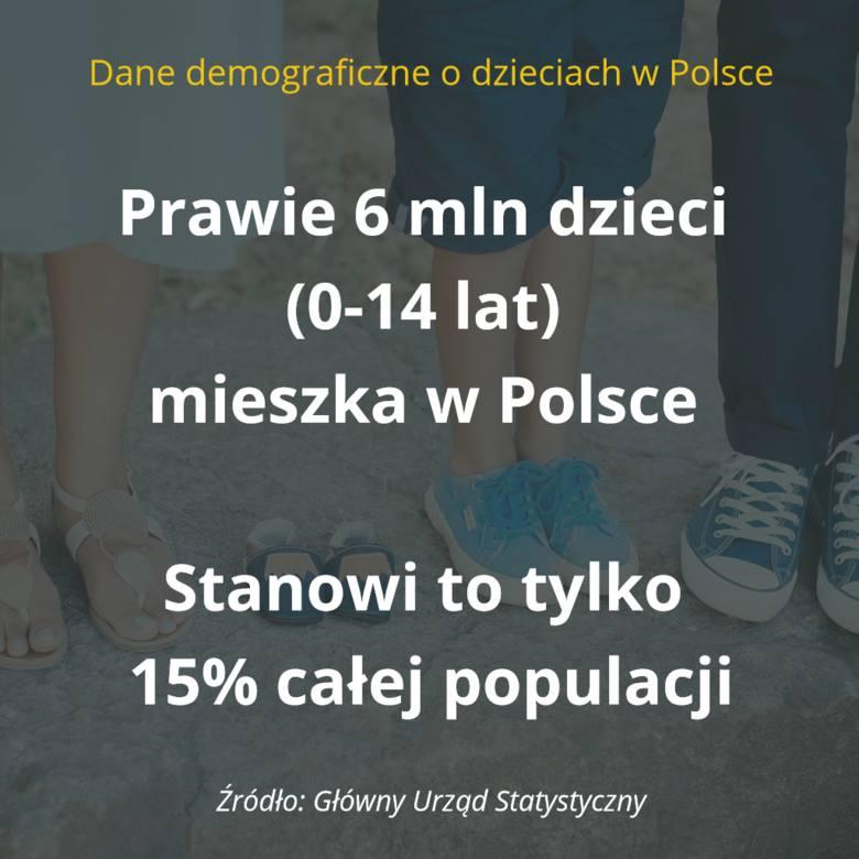 Ile dzieci mieszka w Polsce? Czy więcej jest chłopców czy dziewczynek? W jakich miesiącach i w jakich dniach rodzi się najwięcej dzieci? Sprawdź te i