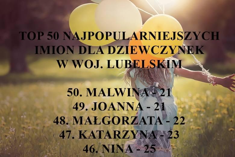 TOP 50 najpopularniejszych imion dla dziewczynek w woj. lubelskim [RANKING]