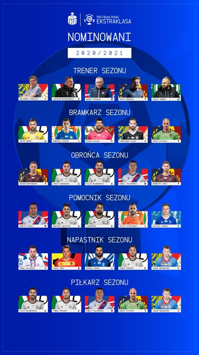 Wszyscy nominowani za sezon 2020/21