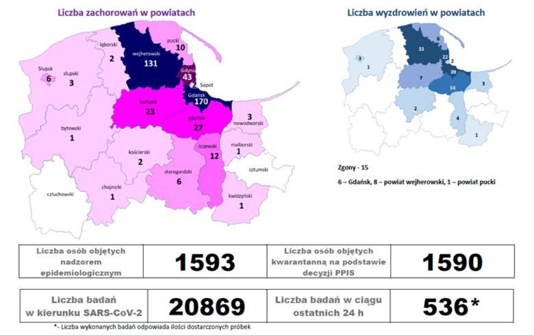 RAPORT: Koronawirus w Polsce. Sytuacja w Słupsku i regionie