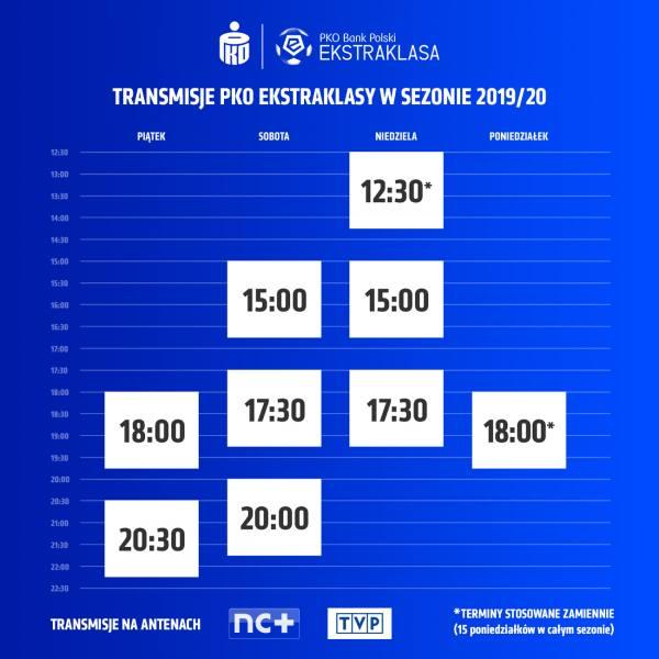 PKO Ekstraklasa 2019/2020. Tabela, terminarz, wyniki na żywo. Gdzie oglądać? Transmisja TV, stream online