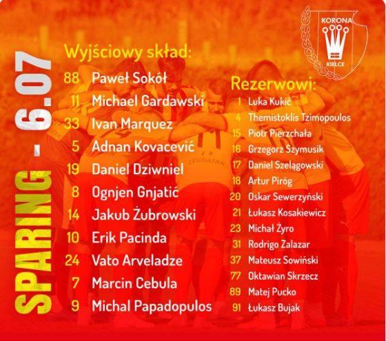 Korona Kielce gra sparing z holenderskim SBV Vitesse