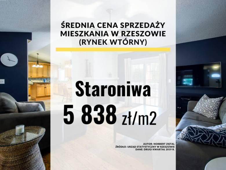 W zależności od dzielnicy średnia cena jednego metra kwadratowego mieszkania w Rzeszowie, na rynku wtórnym, różni się nawet o tysiąc złotych.