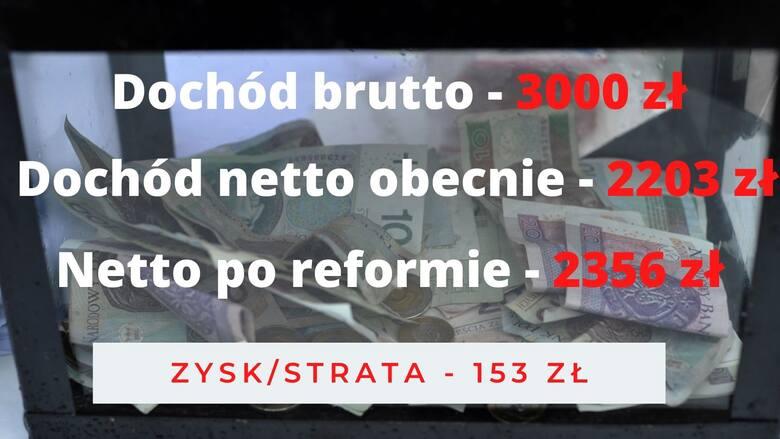 Takie mają być zarobki Polaków brutto i netto - wyliczenia. Oto Kalkulator Wynagrodzeń 2022
