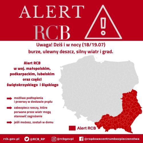Alert Rządowego Centrum Bezpieczeństwa: Na Podkarpaciu burze, ulewny deszcz, silny wiatr i grad