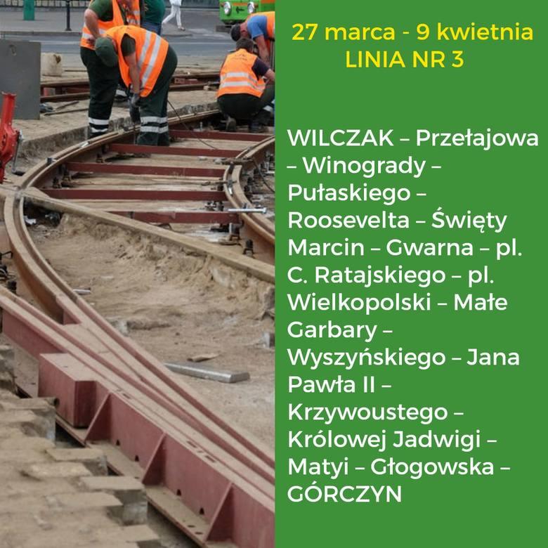 26 marca zakończy się pierwszy etap prac na węźle tramwajowym Okrąglak. Kolejny etap rozpocznie się dzień później. Swoje trasy zmieni osiem linii, kursowanie