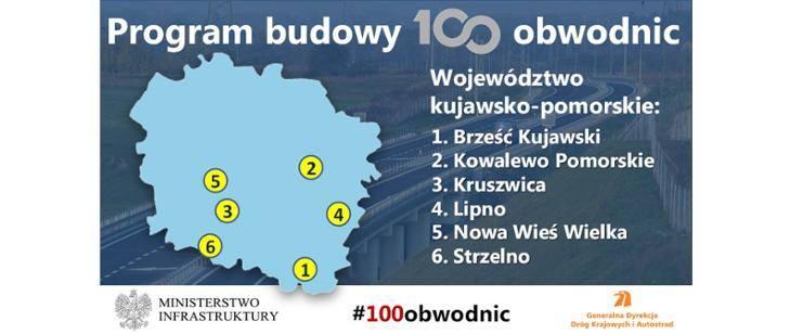 Strzelno i Kruszwica na rządowej liście 100 obwodnic!