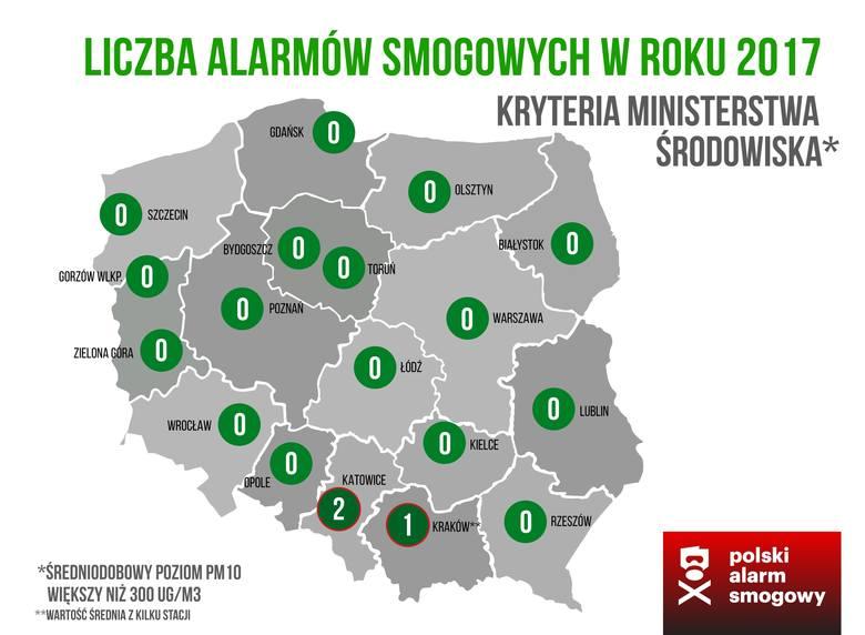 Smog w Szczecinie. Sytuacja jest zła. A alarm? Nie będzie bo mamy wysokie progi