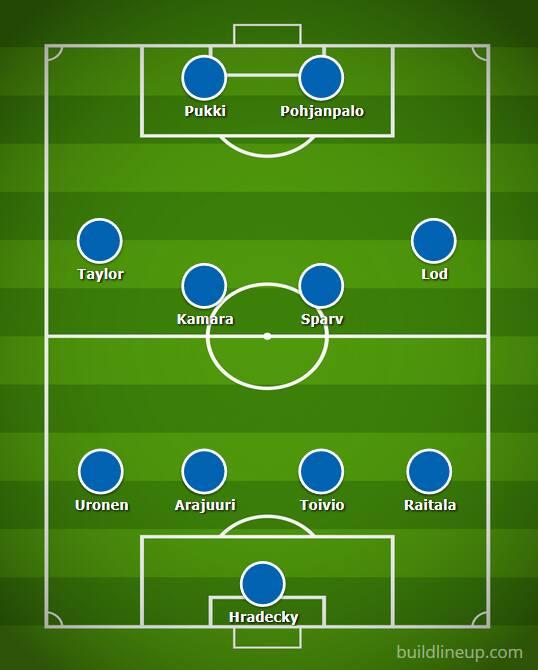 Finlandia na Euro 2020. Każda zdobycz będzie sukcesem [SKŁAD, TERMINARZ, SYLWETKA]