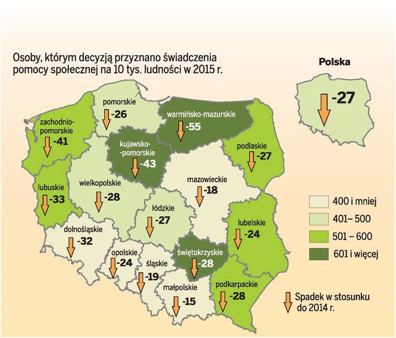 W naszym regionie wychodzimy z biedy i nędzy [infografika]