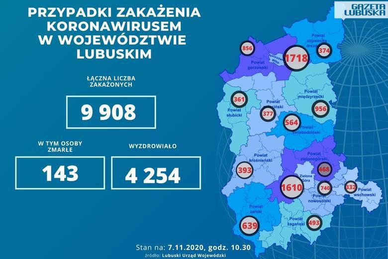 Liczba zachorowań w lubuskich powiatach. Stan na sobotę, 7 listopada 2020.