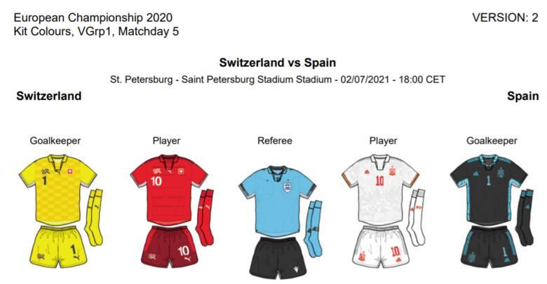 Euro 2020. Mecz Szwajcaria - Hiszpania ONLINE. Poznamy pierwszego półfinalistę. Gdzie oglądać w telewizji? TRANSMISJA TV NA ŻYWO