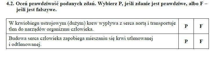 Egzamin gimnazjalny 2019 PRZYRODA. Odpowiedzi i arkusz pytań CKE - część matematyczno-przyrodnicza w serwisie EDUKACJA. Co było? ZADANIA