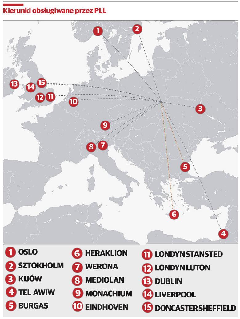 Port Lotniczy Lublin. W czasach, kiedy powstawał o własnych lotniskach myślano także  w Kielcach i Białymstoku. Jednak tylko w Lublinie udało się zrealizować