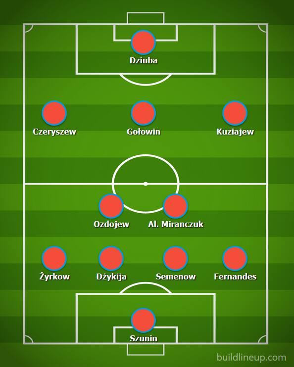 Rosja na Euro 2020. Ustawić się za faworyzowaną Belgią [SKŁAD, TERMINARZ, SYLWETKA]