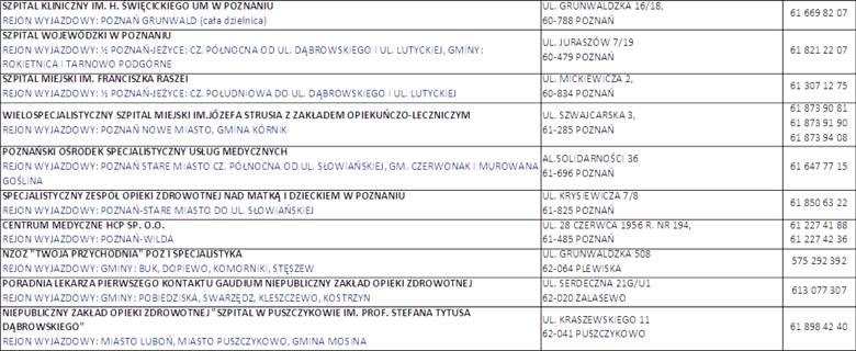 W tych miejscach w powiecie poznańskim można uzyskać pomoc w święta i Sylwestra