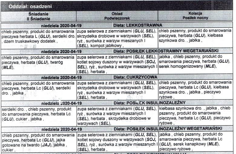 Zobacz na kolejnych slajdach  tygodniowy jadłospis osadzonych w łódzkim areszcie śledczym przy ul. Smutnej