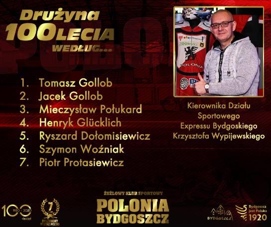 Express Bydgoski wytypował drużynę 100-lecia Polonii Bydgoszcz