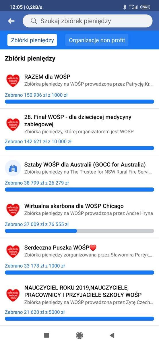 28. Finał WOŚP w Tarnobrzegu. Sukces wirtualnej puszki radnego. Zebrał ponad 33 tysiące złotych!