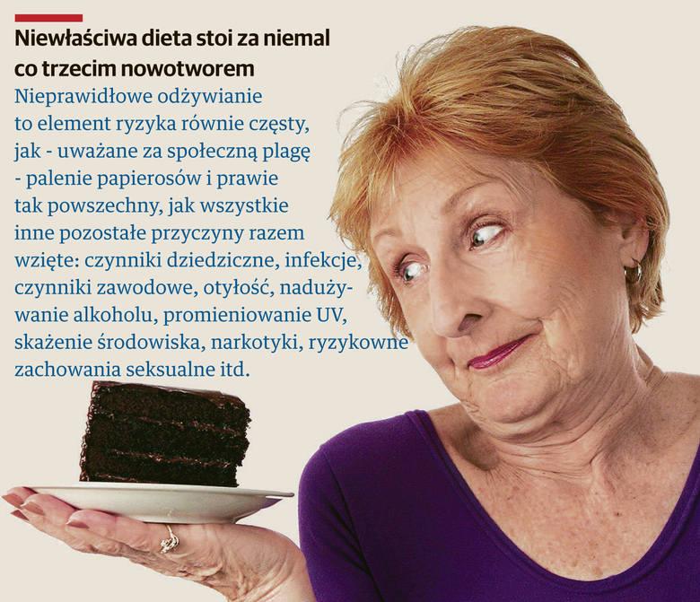 Dieta kontra nowotwory