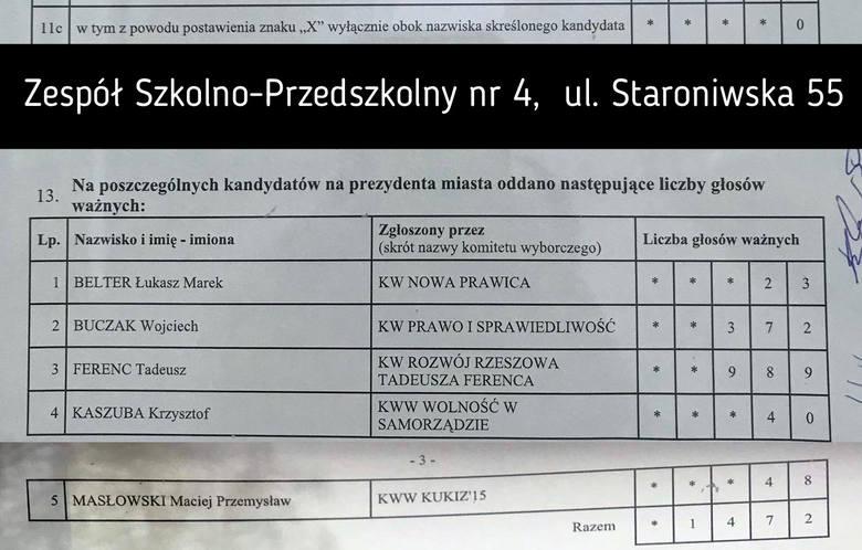 Obwód nr 16Liczba wyborców: 2511