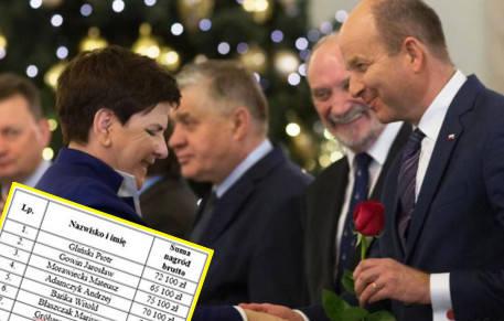 Od 65 do 82 tysięcy złotych - na nagrody w 2017 roku ministrowie nie mogli narzekać.