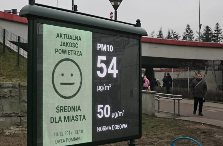 """Kontrowersyjna decyzja w sprawie """"poziomów smogowych"""""""