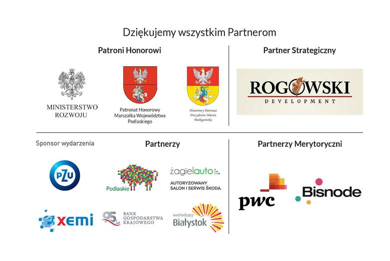 Podlaska Złota Setka Przedsiębiorstw - Kolejność największych firm z regionu