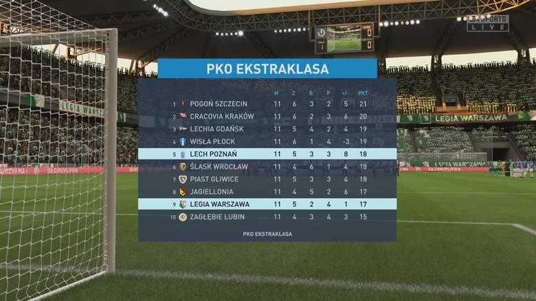 Legia Warszawa - Lech Poznań. Klasyk PKO Ekstraklasy w FIFA 20. Jak spisali się wirtualni legioniści i lechici?