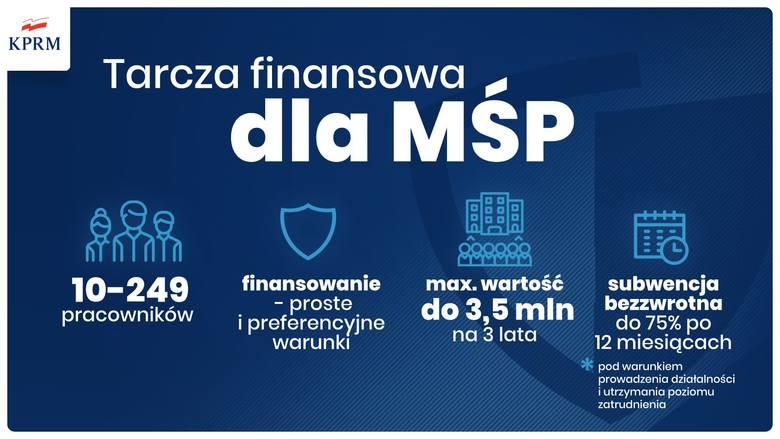 - To nowa tarcza antykryzysowa. Ratujemy 2-3 do 4 mln miejsce pracy - podkreślał premier Mateusz Morawiecki.