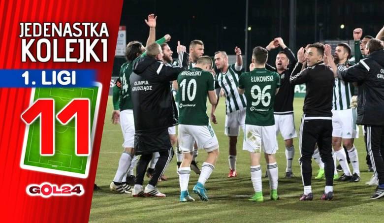 Jedenastka 27. kolejki Nice 1 Ligi według GOL24.pl!