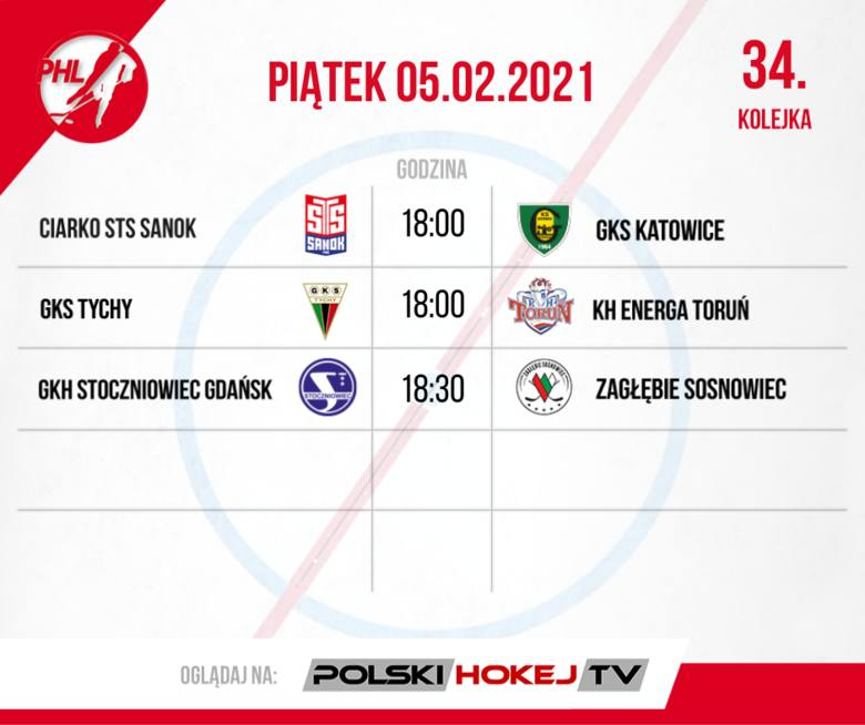 Już w piątek hokejowy finał Pucharu Polski. W weekend zaległe mecze Polskiej Hokej Ligi