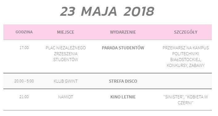 Juwenalia 2018 Białystok. Rozpoczną się paradą. A potem trzy dni koncertów [HARMONOGRAM, ARTYŚCI, ZDJĘCIA]