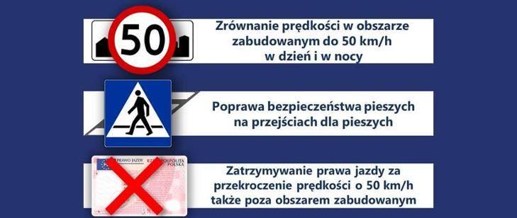 Ministerstwo szykuje wielkie zmiany. Za to też stracisz prawo jazdy!