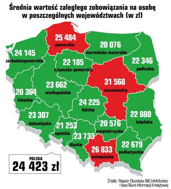 kredyty hipoteczne a zadłużenie w Polsce