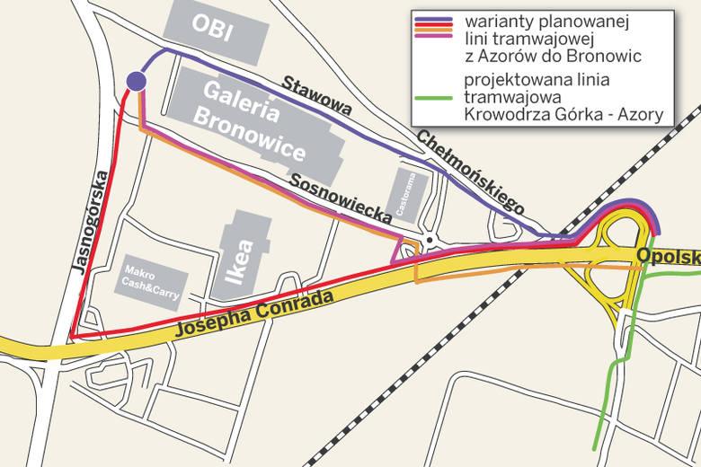 Linia na Azory zacznie się od pętli Krowodrza Górka, a następnie przejdzie na północ w  stronę Opolskiej i wzdłuż tej ulicy aż do Weissa.