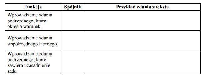 Matura 2017 - język polski. Co może być na egzaminie?